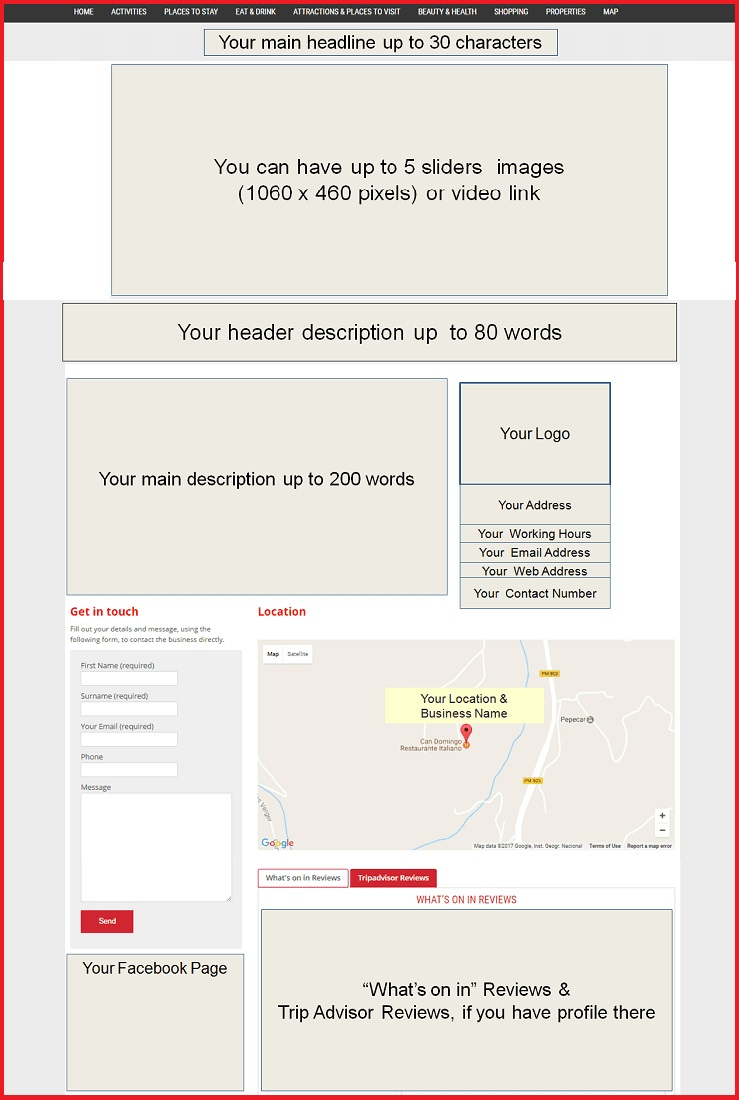 Sales Page Layout when Advertise in Ipswich